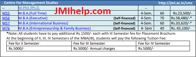 JMI MBA Admission 2020 - Application Form, Dates, Eligibility